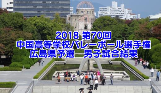 2018 第70回中国高等学校バレーボール選手権大会 広島県予選 男子試合結果