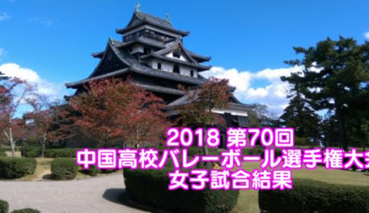 2018 第70回中国高校バレーボール選手権大会 女子試合結果
